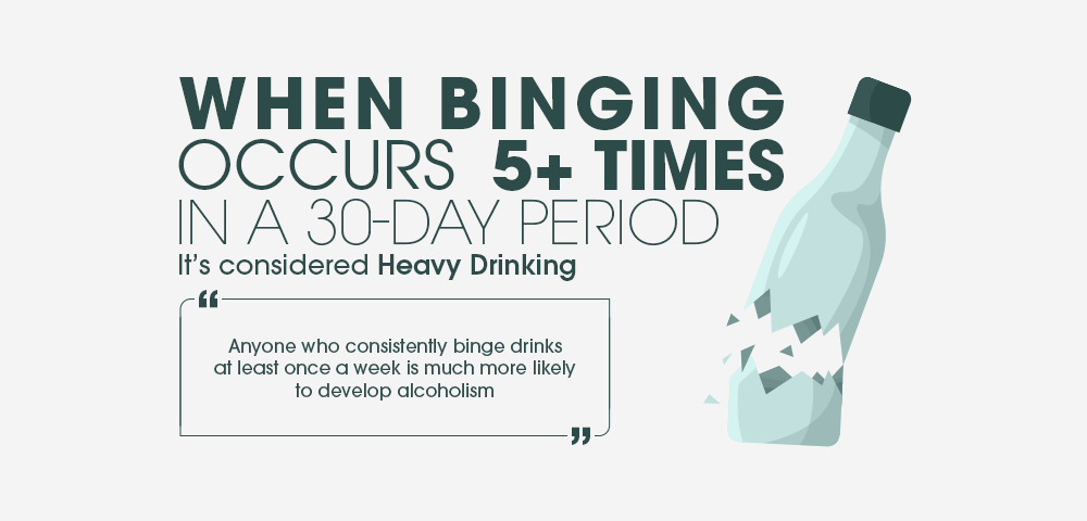 Photo Source: https://www.evergreendrugrehab.com/blog/obvious-alcoholic-drinking-behaviors-hard-ignore/