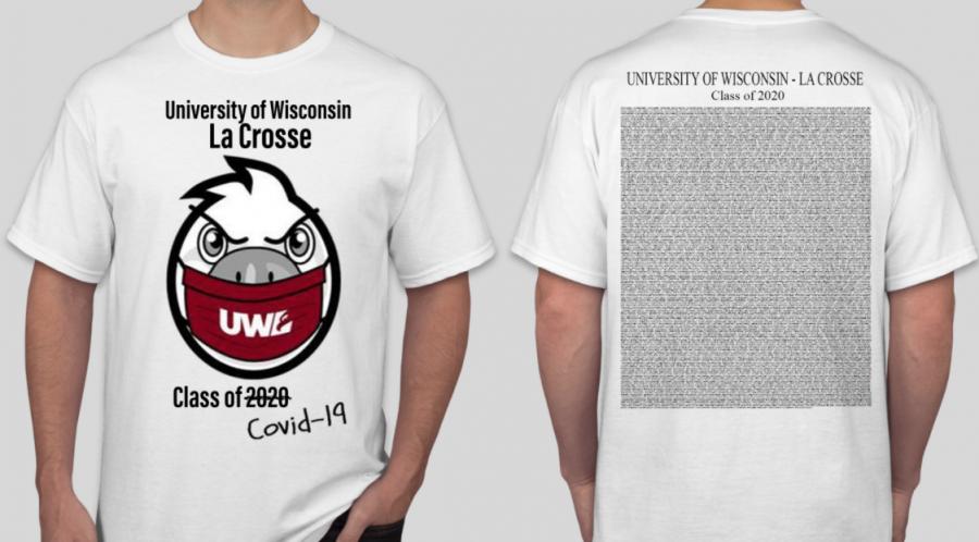 Retrieved from uwlax.edu.