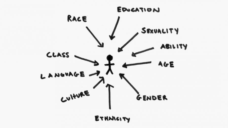 Women%27s+History+Month+and+Intersectionality