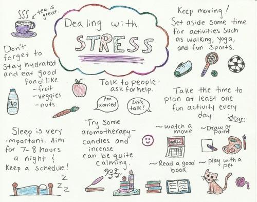 Self-Carestudy tips